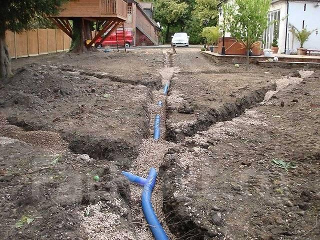 Дренаж. Водоотведение. Обустройство канализационно - ливневых систем.