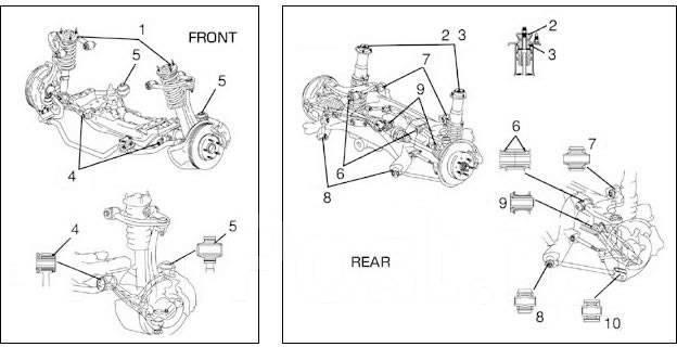 Втулка стабилизатора. Toyota Mark II Wagon Blit, JZX110 Toyota Verossa, JZX110 Toyota Mark II, JZX110