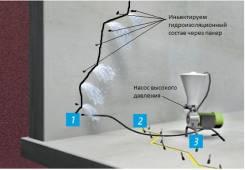Монтаж гидроизоляции.