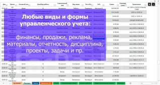 Excel Обучение Профессиональный уровень