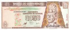 Кетцаль Гватемальский.
