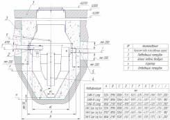 Автономная канализация для частного дома (септик)