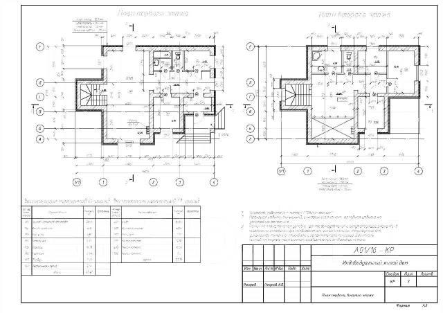 Проекты индивидуальных жилых домов, проект дома, перепланировка