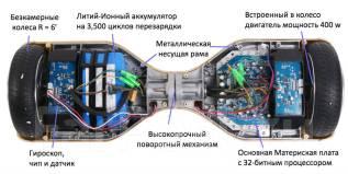 Ремонт электросамокатов.
