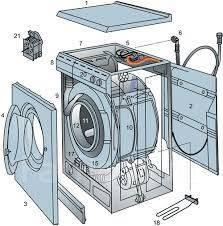 Ремонт стиральных машин, холодильников! на дому, без выходных. Акция длится до 30 июня