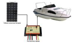 """Солнечная система для катера - Подзарядка аккумулятора """"Катер 2"""""""