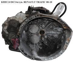 Коробка переключения передач. Renault Trafic