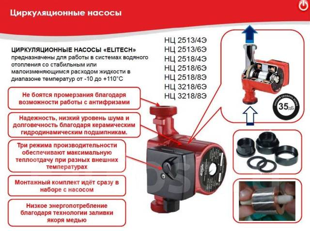 Насос циркуляционный Elitech НЦ 3218/6Э (93Вт, 55л/мин)