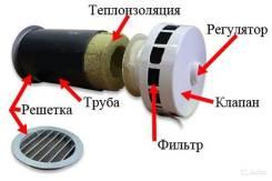 """КИВ-125 , приточный клапан """"под ключ"""" от 6500 рублей"""