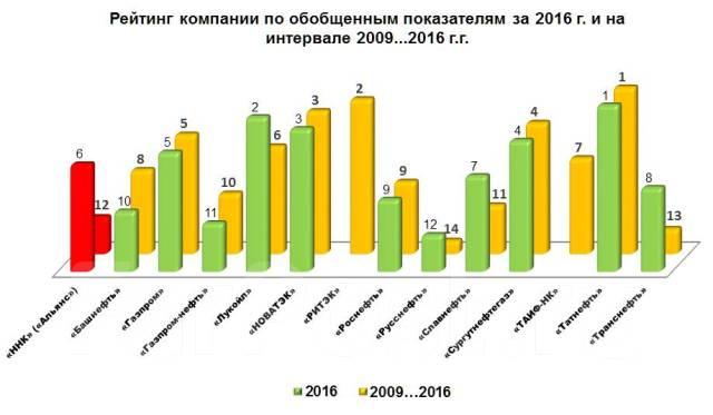 """Актуальные известия от НКО """"Независимая финансовая экспертиза"""" (НзФЭ):"""