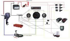 Монтаж ремонт электрооборудования и навигации катеров яхт .