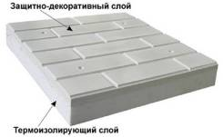 Цементная плитка.