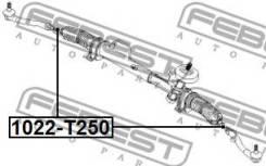 Тяга рулевая 1022-T250 Febest
