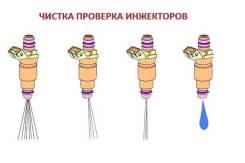 Чистка инжекторов от 200 р. Чистка инжекторов без снятия от 2700 руб.