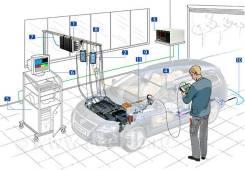 Автоэлектрик диагност ремонт любой сложности