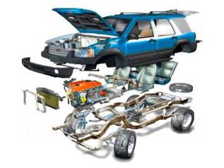 Продажа автозапчастей оптом ; Toyota , Nissan , Mitsubishi , Honda .
