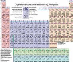 Химия , биология ( 8-11 классы, ВУЗы) репетиторство,