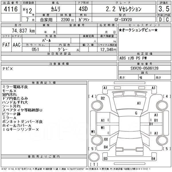 Катушка зажигания Toyota Camry Gracia