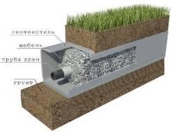Дренаж участка 1200руб погонный метр