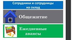 Разнорабочий. ИП Опрутник Л.А. Центр