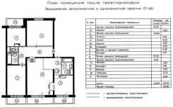 Проект перепланировки, перевод из жилого в нежилое
