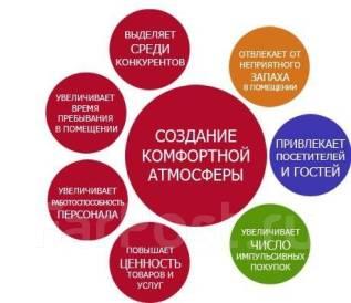 Продам бизнес в сфере аромамаркетинга (бизнес-ароматизации)