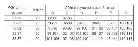 Бюстгальтеры послеродовые. 40-48