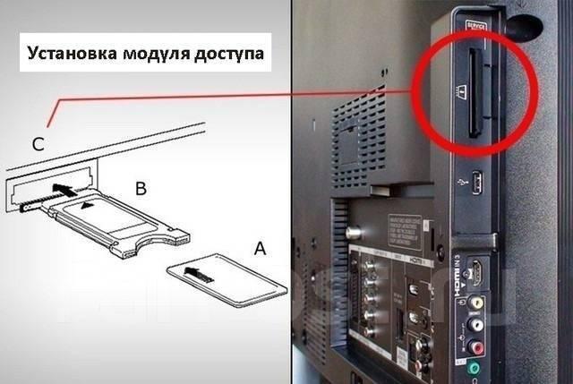 Нтв плюс карта в телевизор нтв спорт плюс россия