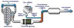 Эмулятор для отключения мочевины системы SCR. DAF CF DAF LF Volvo FH Renault Express