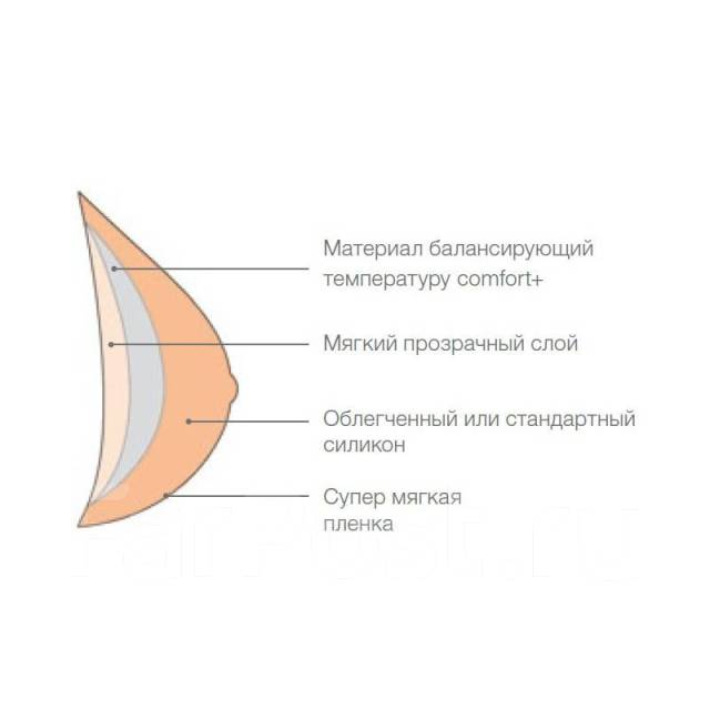 Экзопротез молочной железы Amoena Natura Xtra Light 2SN