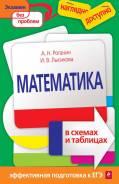 Учебники для подготовки к урока, огэ и егэ. Класс: 11 класс