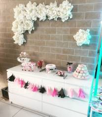 Декор Сладкого стола (кенди-бар) на детский праздник! На любой бюджет