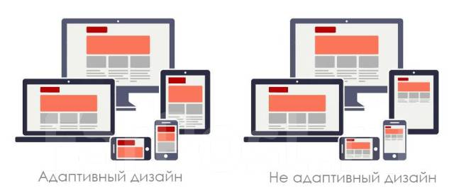 Переделка сайтов на адаптивный дизайн для мобильных устройств