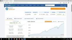 Консультации в сфере инвестиций в криптовалюту - 5000 р.