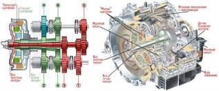 АКПП. Toyota Harrier, GSU35, GSU35W Lexus RX350, GSU35 Двигатели: 2GRFE, 2GRFKS, 2GRFXE, 2GRFXS