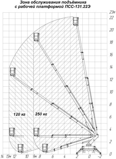 агп-22 руководство по эксплуатации