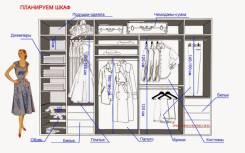Изготовление Шкафов-КУПЕ на заказ любой сложности за 8 дней!