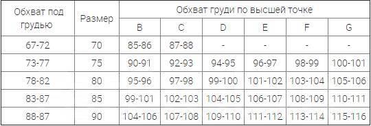 Бюстгальтеры послеродовые. 42, 44