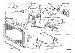 Радиатор охлаждения двигателя. Toyota: Sprinter, Carina, Corona, Corolla Levin, Sprinter Trueno, Corolla, Carina II Двигатели: 2E, 5AF, 5AFE, 5AFHE, 4...