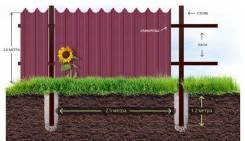 Заборы, ограждения всех типов, изготовим, установим, гарантия качества