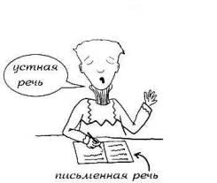 Репетитор (русский/английский)
