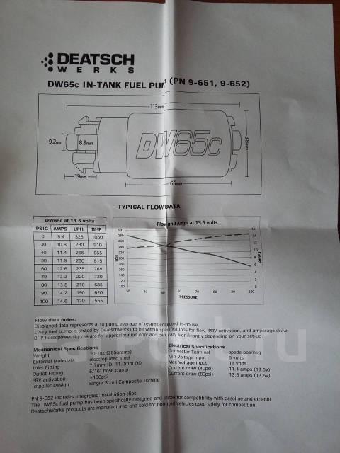 Насос топливный. Subaru Forester, SJ, SJ5, SJ9, SJD, SJG Subaru Legacy, BM, BM9, BMG, BMM, BR9, BRF, BRG, BRM Subaru BRZ, ZC6 Scion FR-S