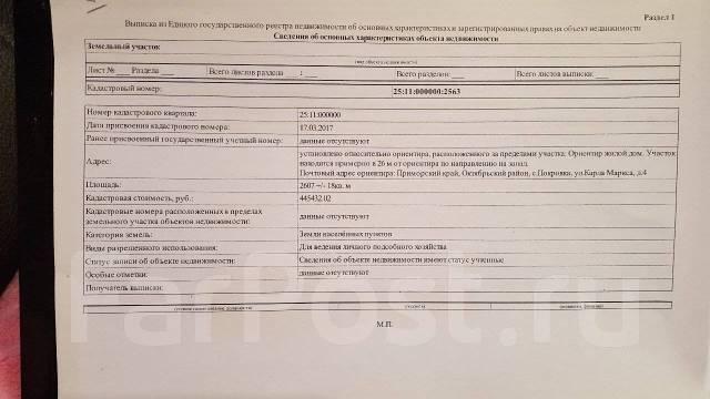 Реагент bot telegram Ижевск Синтетика Качественный Серов