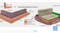 Отмостка бетонная бетонные полы и все виды бетонных работ
