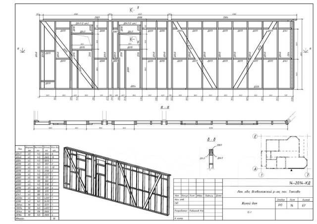 Проектирование частных домов от 125 руб. /кв. м