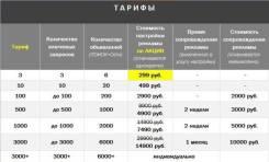 Настрою Google AdWords и Яндекс. Директ