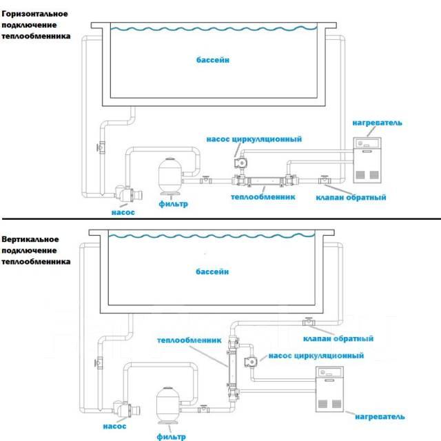 Пластины теплообменника Kelvion NH250S Волгодонск