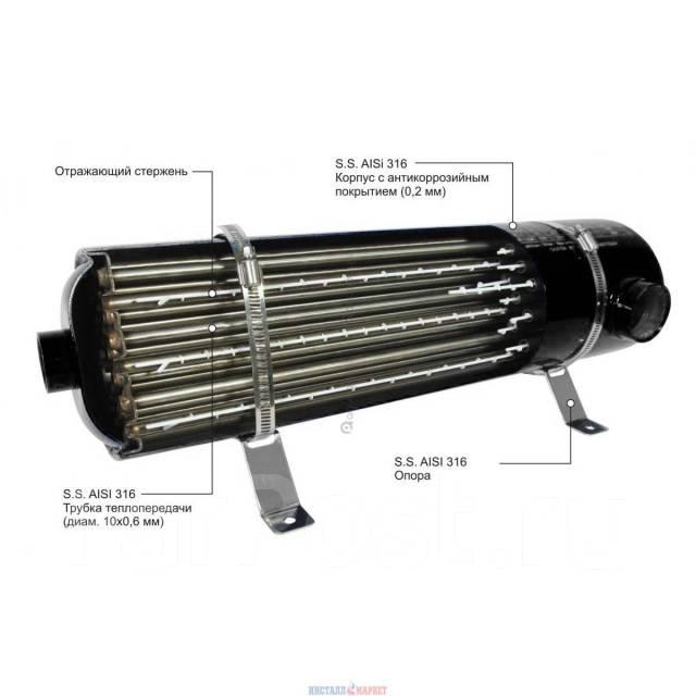 Теплообменник 50 квт для бассейна Кожухотрубный конденсатор Alfa Laval CXPM 161-S 2P CE Москва