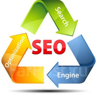 Оптимизация и правильное продвижение сайта с гарантией результата