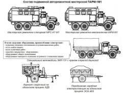 Состав подвижной авторемонтной мастерской ПАРМ-1М1